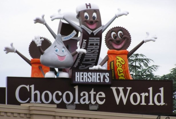 Things to do in Hershey PA (2)