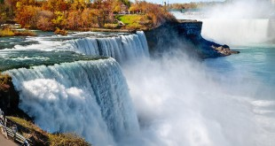 Things to do in Nigara Falls Canada