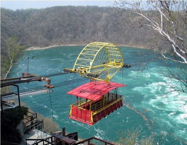 Things to do in Niagara Falls Canada Whirlpool Aero Car